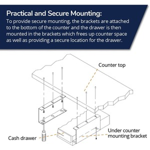 APG Cash Drawer VPK-27B-16-BX Under Counter Mounting Bracket - 2 Under Counter Mounting Brackets. Fits Vasario 1616 and 14